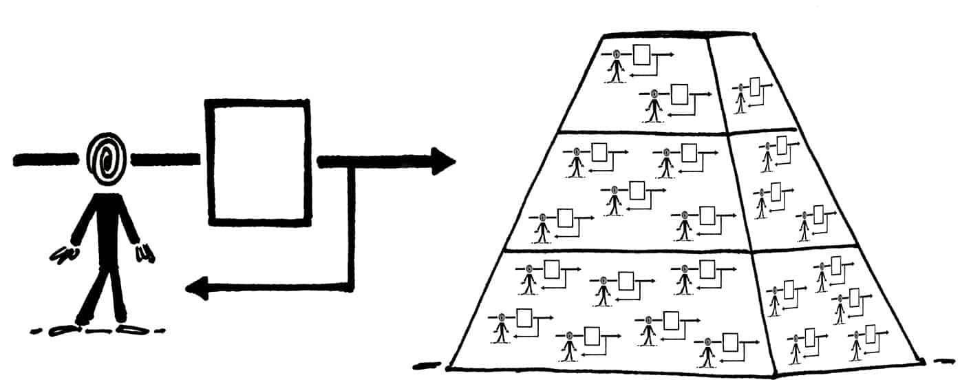 Ausgezeichnet Verständnis Regelkreise Bilder - Schaltplan Serie ...