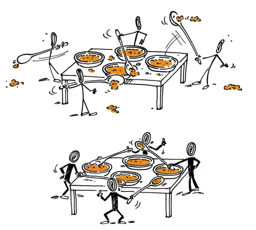 """Schlechte und gute Unternehmenskultur – Der Markt gibt genug Erfolg und Freude für alle her. Aber es braucht geregeltes Zusammenwirken, sonst """"verhungern"""" alle."""