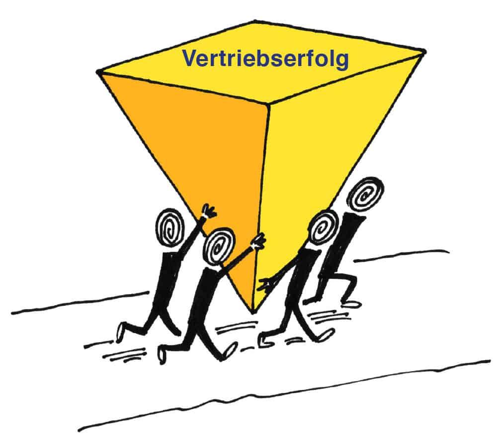 Team Vertriebserfolg 2ease