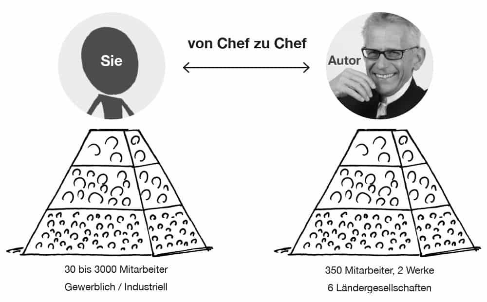 Unternehmensführung, von Chef zu Chef