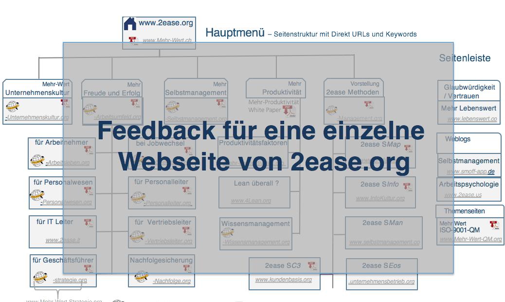mehr-wert-site-einzel-feedback