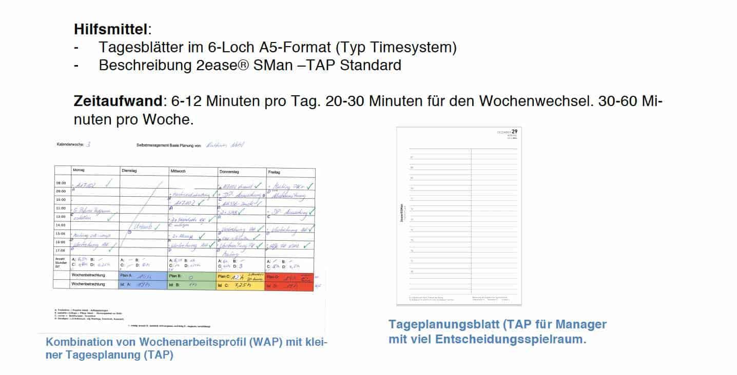 Einblick in Selbstmanagement Methoden PDF