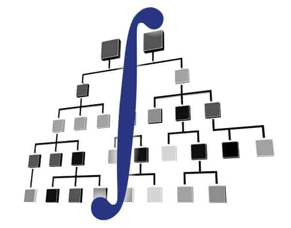 2ease kaizen methoden hierarchie
