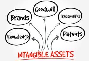 kaizen intangible assets