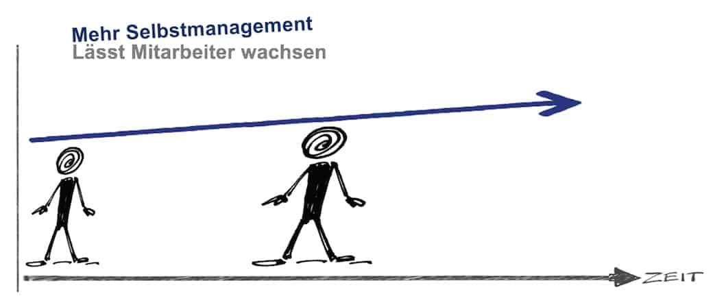 mehr selbstmanagement personalentwicklung massnahmen mitarbeiter wachsen - Personalentwicklungskonzept Beispiel