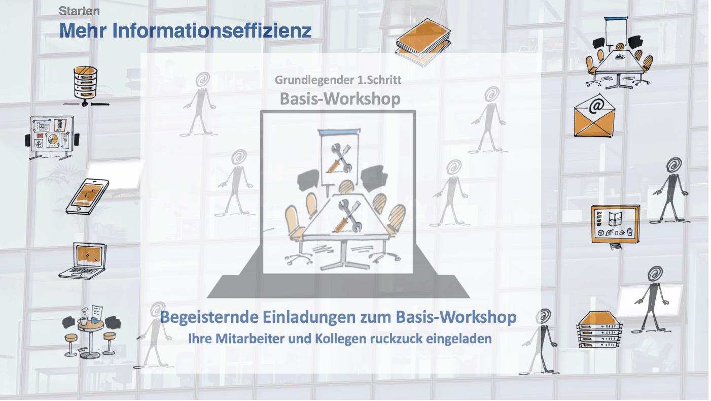 E-Mail Kultur Informationslogistik Workshop