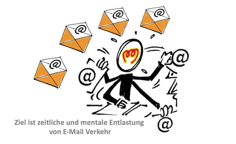 E-Mail Kultur in Unternehmen entwickeln