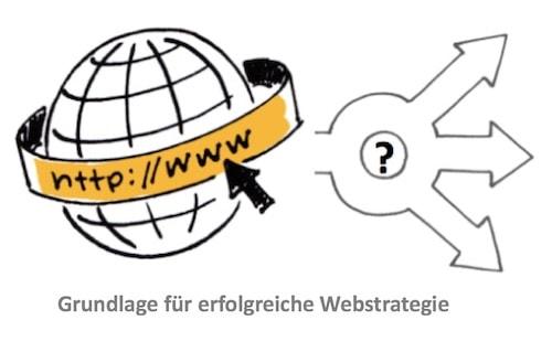 Mehr Webkompetenz Webstrategie Workshop
