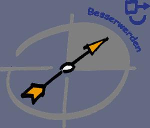besserwerden kompass