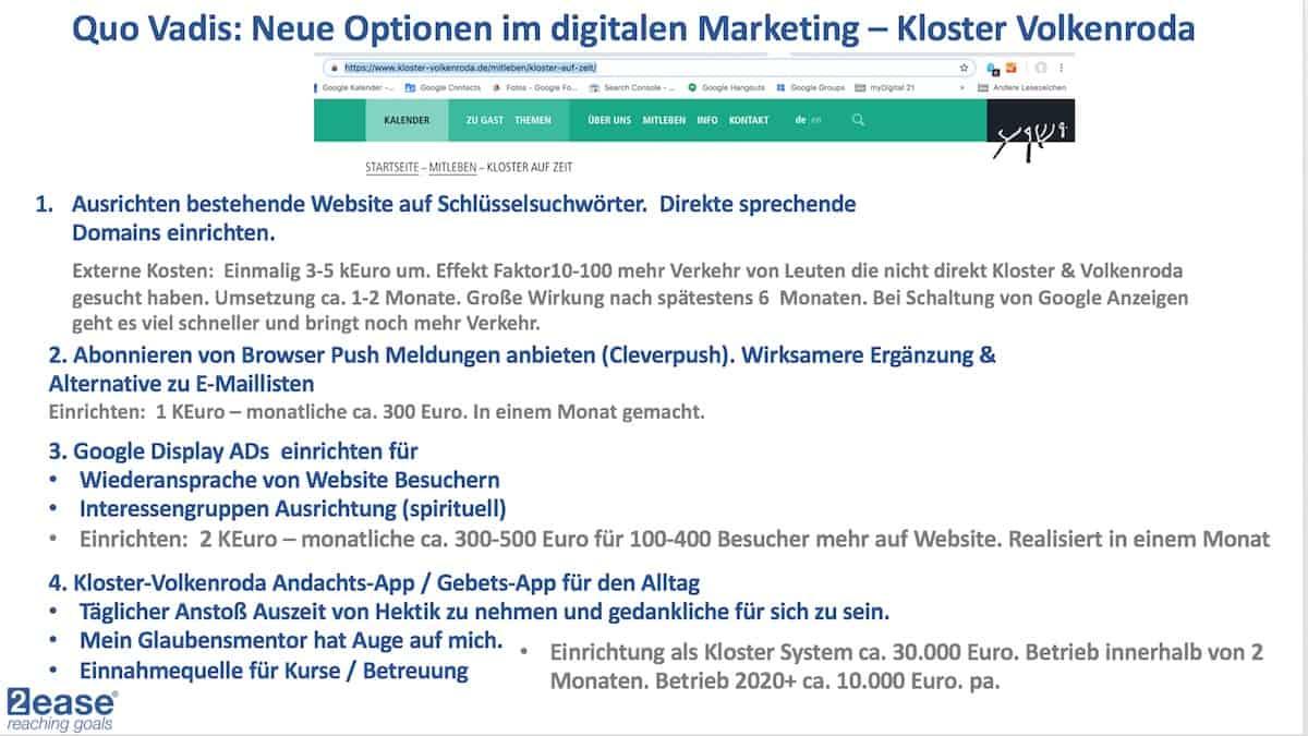 Digitale Marketing Strategie Optionen Kloster Volkenroda 2019