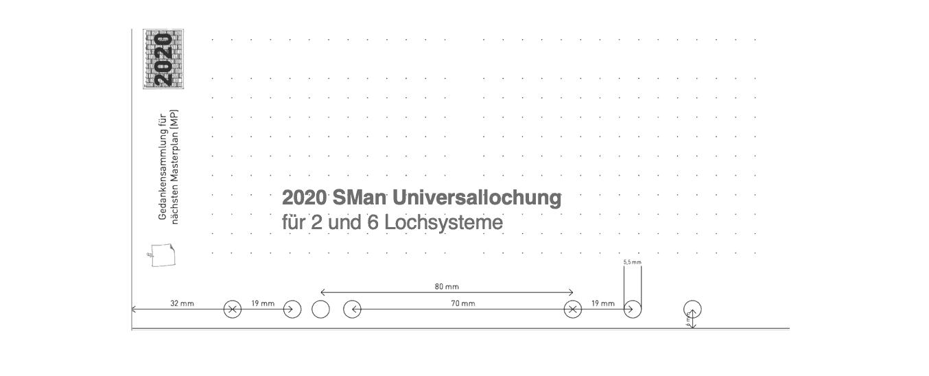 Lochmuster SMan Timeline 2020