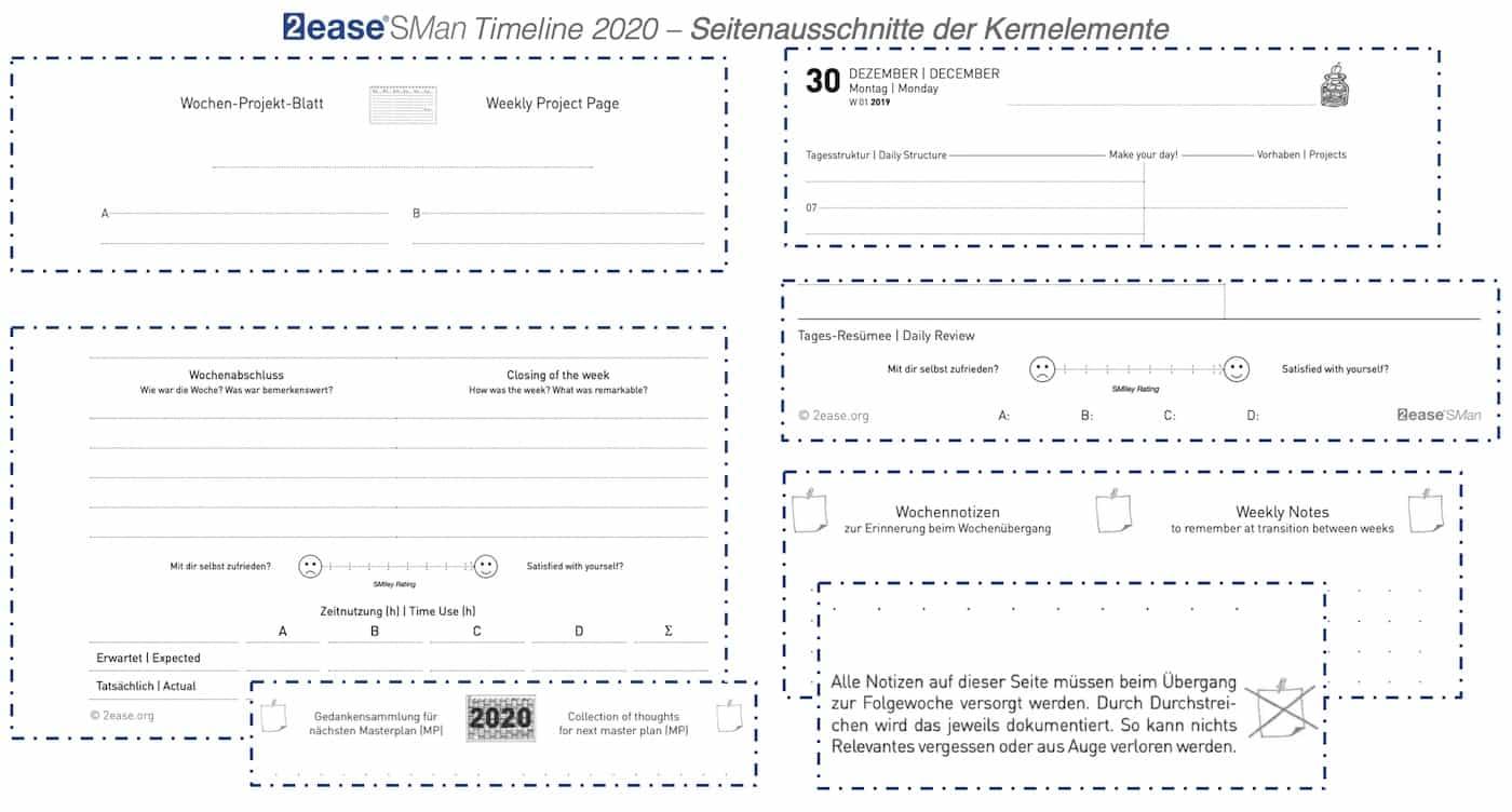 Timeline 2020 SMan Selbstmanagement System Design 1119