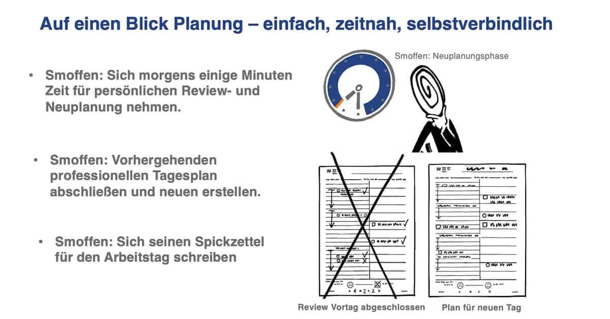 Arbeitplan erstellen beim smoffen 0420