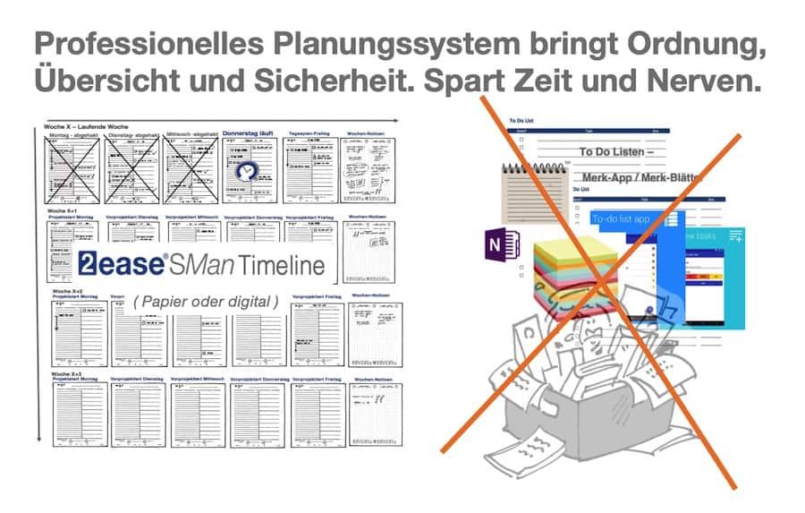 Ordnung durch Tagesplanung mit SMan System 0420