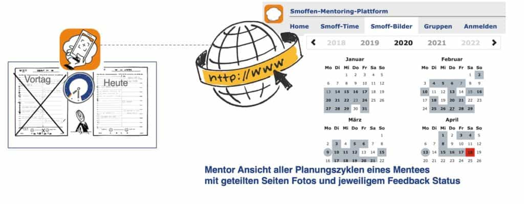 PlanungsMentor Kalendersicht