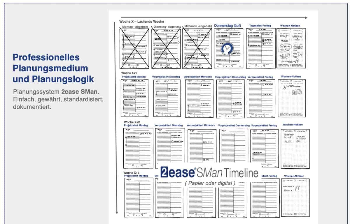 Tagesplanung mit Sman System 0420