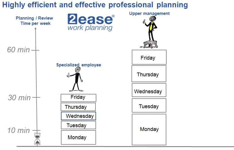 efficient-effective-personal-planning